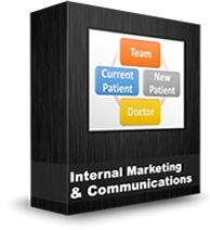 Internal Dental Marketing & Communications dental tutorial